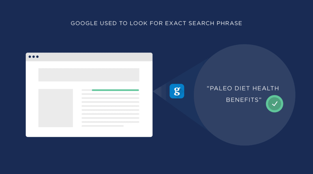 Google used to care about exact match keywords